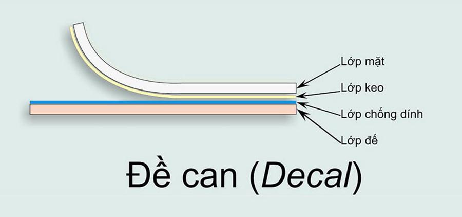 tim-dia-chi-decal-logo-cau-giay-kho-da-co-nguyen-bao-lo (2)